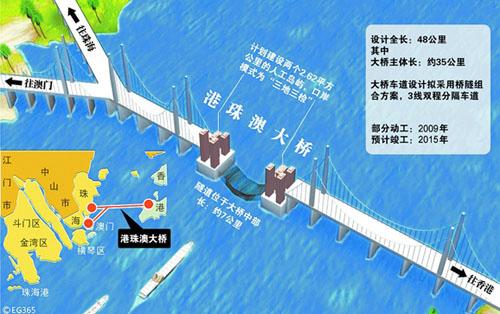港珠澳大桥今迎工程关键节点 将沉放首节隧道沉管