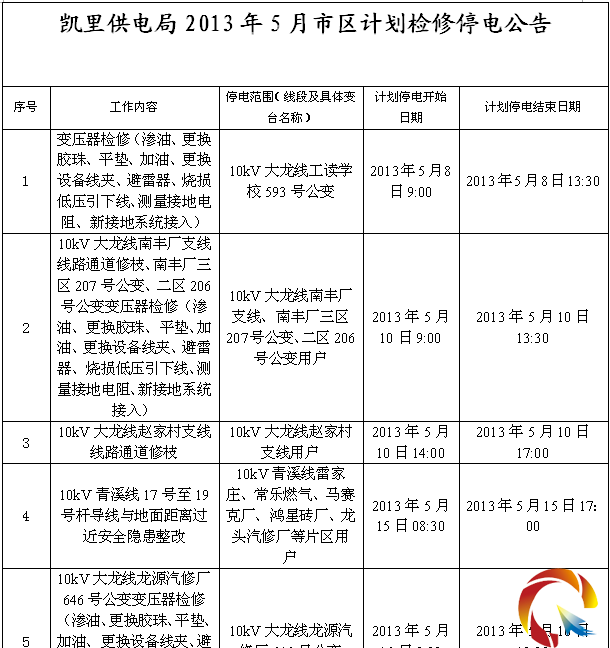 13年5月市区计划检修停电公告
