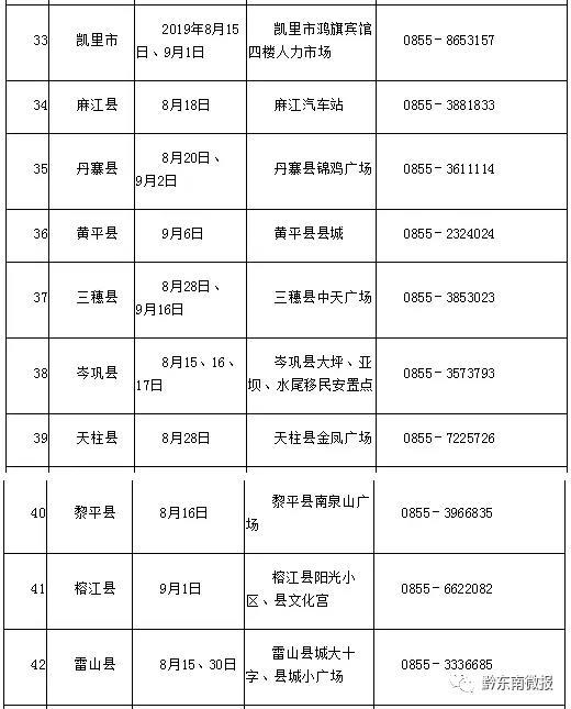 高校毕业生就业服务行动,黔东南10场专场招聘日期公布!